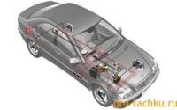 Антиблокировочная система тормозов ABS (АБС)