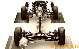 Типы приводов автомобилей