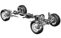 Зависимая и независимая подвеска автомобиля